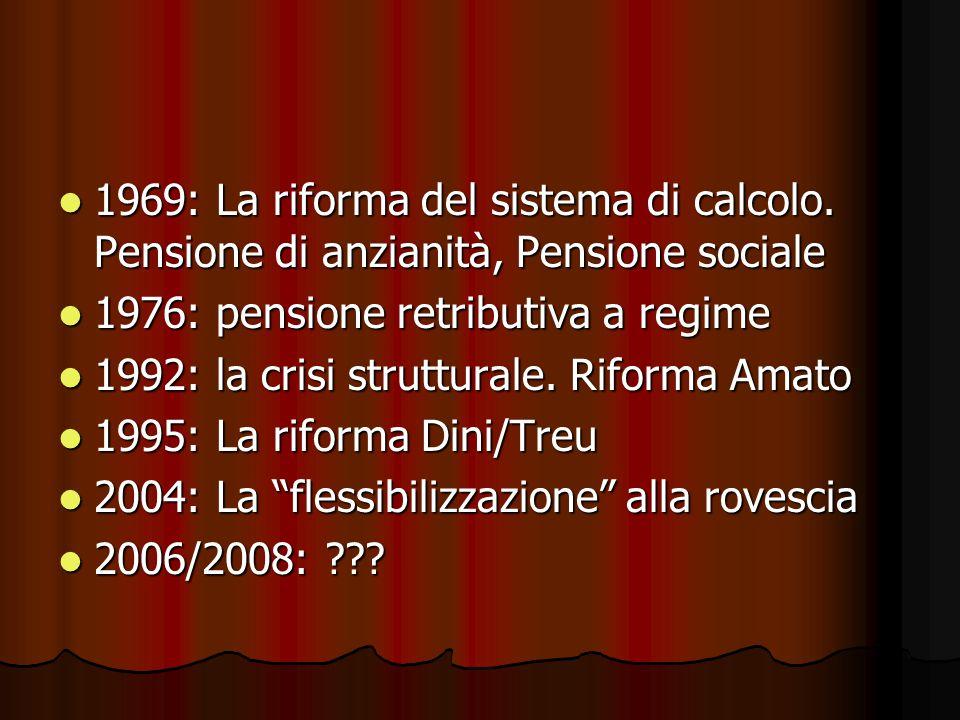 Lo sviluppo della normativa Il sistema previdenziale è improntato allo scambio particolaristico clientelare (Ferrera, Paci) Il sistema previdenziale è