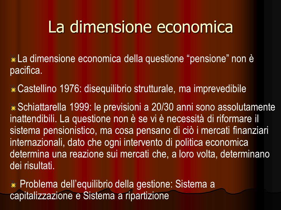 La dimensione economica La dimensione economica della questione pensione non è pacifica.