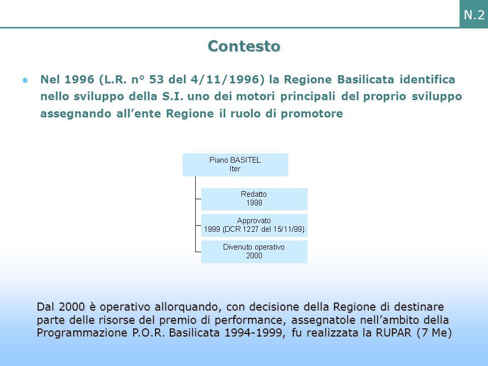 N.13 LA RUPAR e le scuole Con delibera n° 1752 del 10 Agosto 2001 si approva lo schema di convenzione per l'adesione delle scuole alla RUPAR (router)Con delibera n° 1752 del 10 Agosto 2001 si approva lo schema di convenzione per l'adesione delle scuole alla RUPAR (router) Possibilità di connessione wireless tramite i comuni (multiprogetto)Possibilità di connessione wireless tramite i comuni (multiprogetto) Prossima convenzione con il Consortium GARRProssima convenzione con il Consortium GARR Rinnovo dei servizi di accesso residenziale dei cittadini della basilicata alla rete telematica (prosecuzione ksolutions: strumenti di comunicazione e scambio informazioni nel network attraverso basilicatanet e piattaforma e-learning)Rinnovo dei servizi di accesso residenziale dei cittadini della basilicata alla rete telematica (prosecuzione ksolutions: strumenti di comunicazione e scambio informazioni nel network attraverso basilicatanet e piattaforma e-learning)