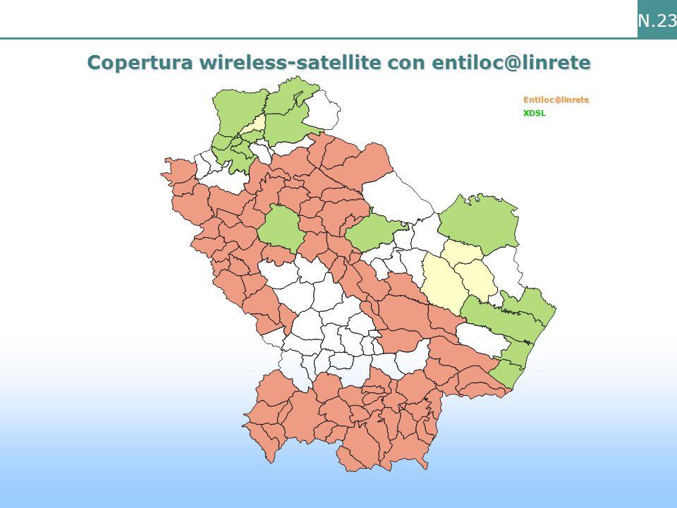 N.23 Copertura wireless-satellite con entiloc@linrete Entiloc@linreteXDSL