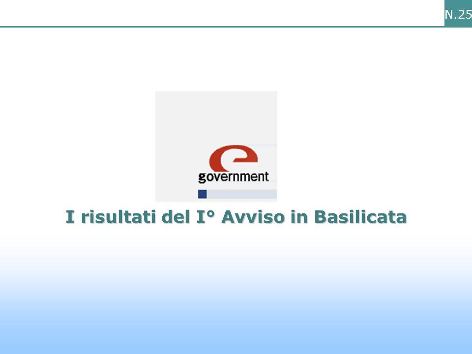 N.25 I risultati del I° Avviso in Basilicata