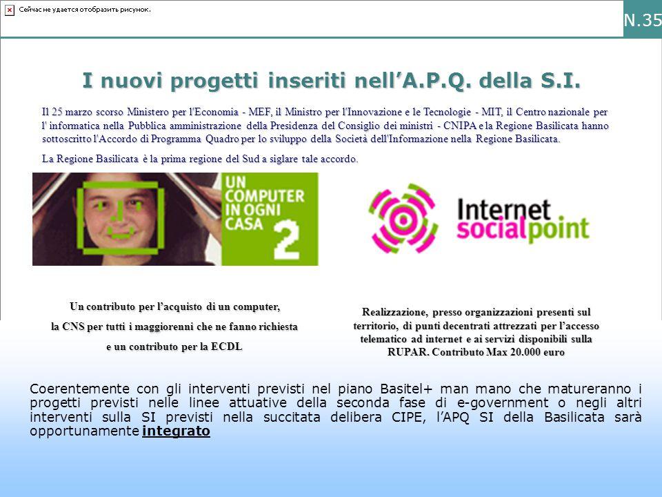 N.35 I nuovi progetti inseriti nell'A.P.Q. della S.I.
