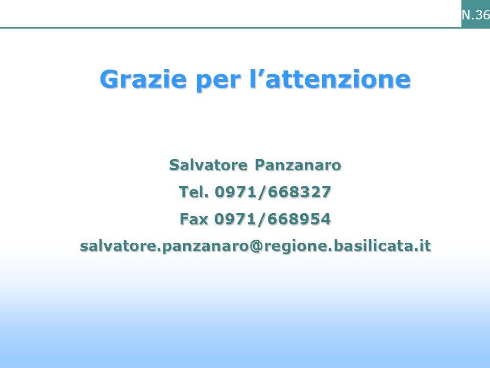 N.36 Grazie per l'attenzione Salvatore Panzanaro Tel. 0971/668327 Fax 0971/668954 salvatore.panzanaro@regione.basilicata.it