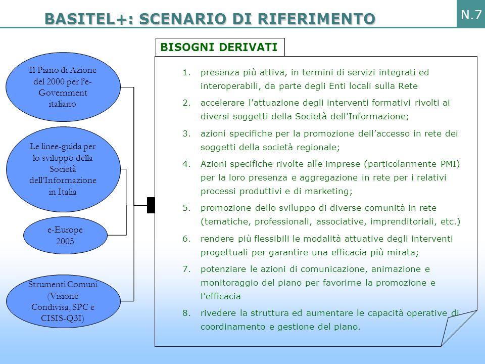 N.8 BASITEL+: OBIETTIVI SPECIFICI Ob.