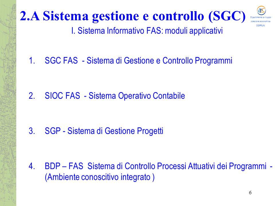Dipartimento sviluppo coesione economica DGPRUN Gestione movimenti contabili SIOC FAS Banca Dati Processi Attuativi BDU RGS/IGRUE MISE/DPS Trasferimenti di risorse MEF Strutture DPS Controllo e gestione Programmi SGC-FAS BDP AACC/AARR FAS II.