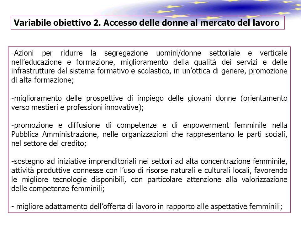 Variabile obiettivo 2. Accesso delle donne al mercato del lavoro -Azioni per ridurre la segregazione uomini/donne settoriale e verticale nell'educazio