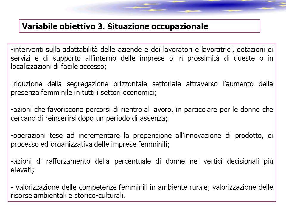 Variabile obiettivo 3. Situazione occupazionale -interventi sulla adattabilità delle aziende e dei lavoratori e lavoratrici, dotazioni di servizi e di
