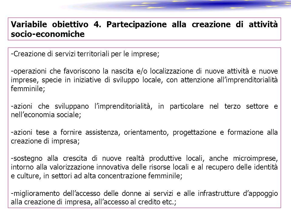 Variabile obiettivo 4. Partecipazione alla creazione di attività socio-economiche -Creazione di servizi territoriali per le imprese; -operazioni che f