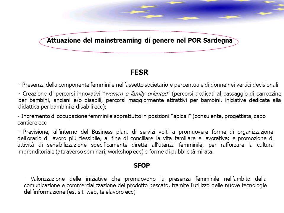 Attuazione del mainstreaming di genere nel POR Sardegna FESR - Presenza della componente femminile nell'assetto societario e percentuale di donne nei