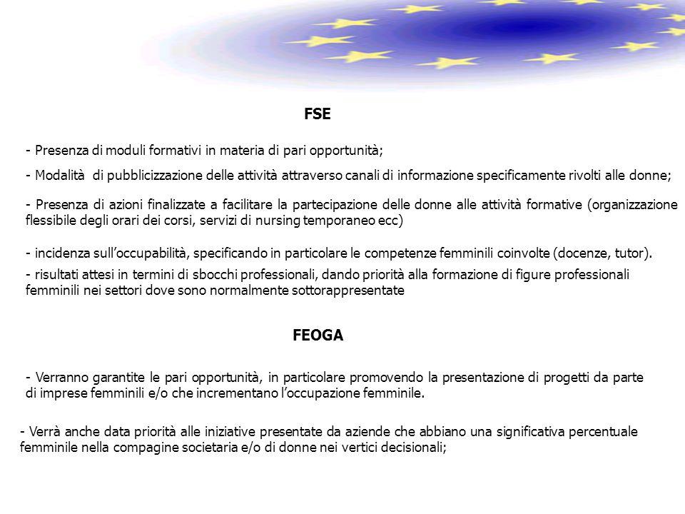FSE - Presenza di moduli formativi in materia di pari opportunità; FEOGA - Modalità di pubblicizzazione delle attività attraverso canali di informazio