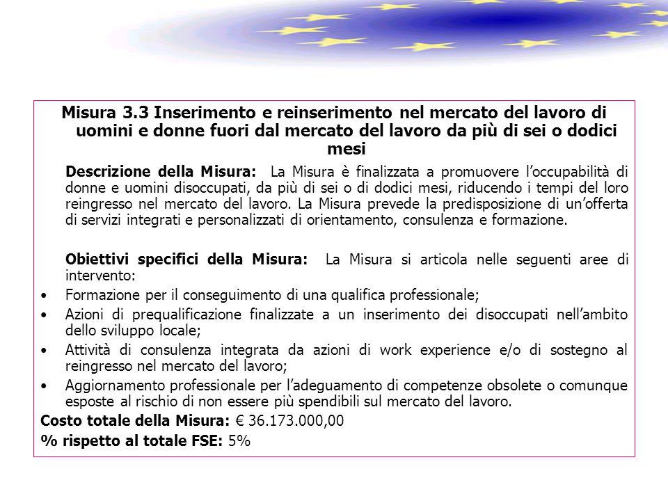 Misura 3.3 Inserimento e reinserimento nel mercato del lavoro di uomini e donne fuori dal mercato del lavoro da più di sei o dodici mesi Descrizione d