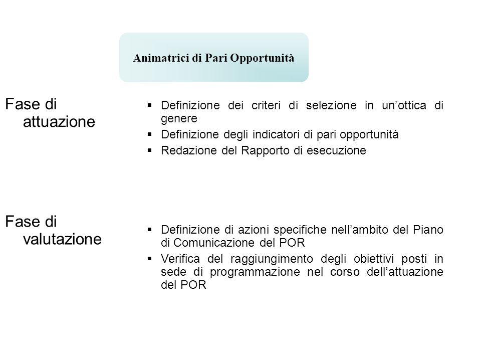 Fase di attuazione Fase di valutazione  Definizione dei criteri di selezione in un'ottica di genere  Definizione degli indicatori di pari opportunit
