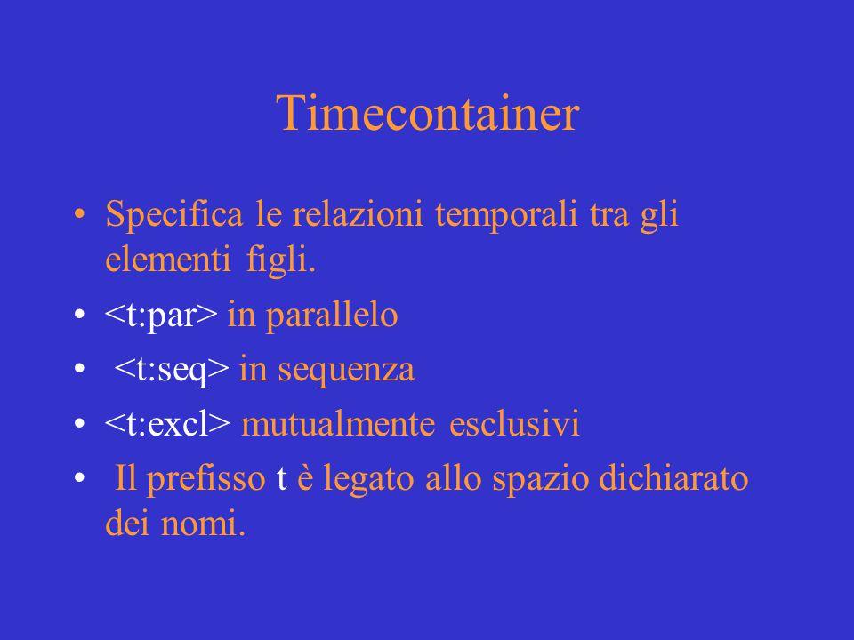 Timecontainer Specifica le relazioni temporali tra gli elementi figli.