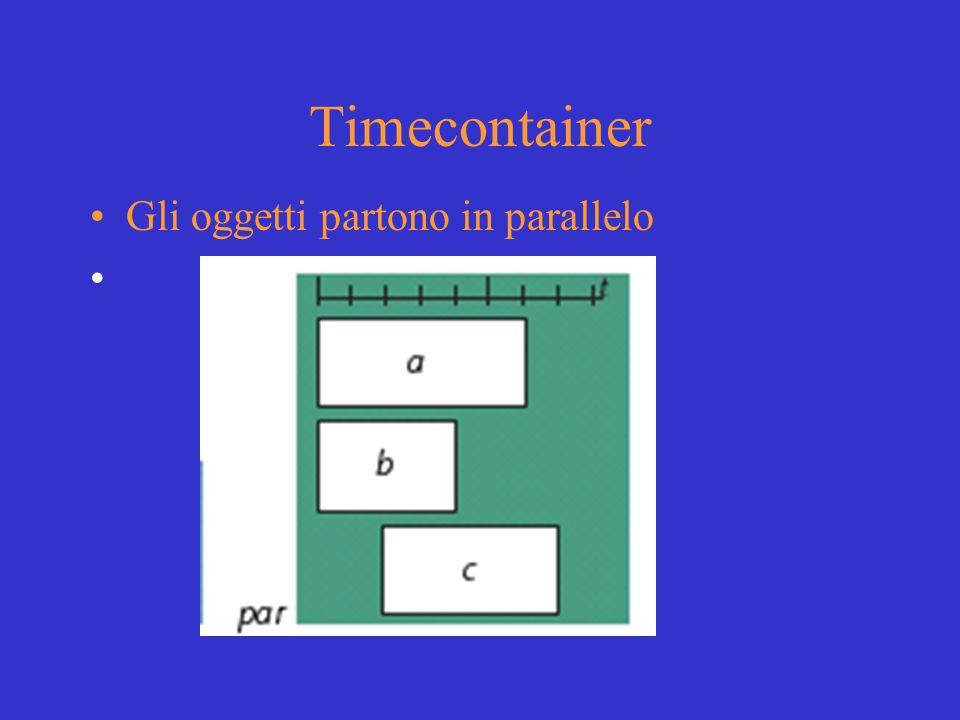 Timecontainer Gli oggetti partono in parallelo