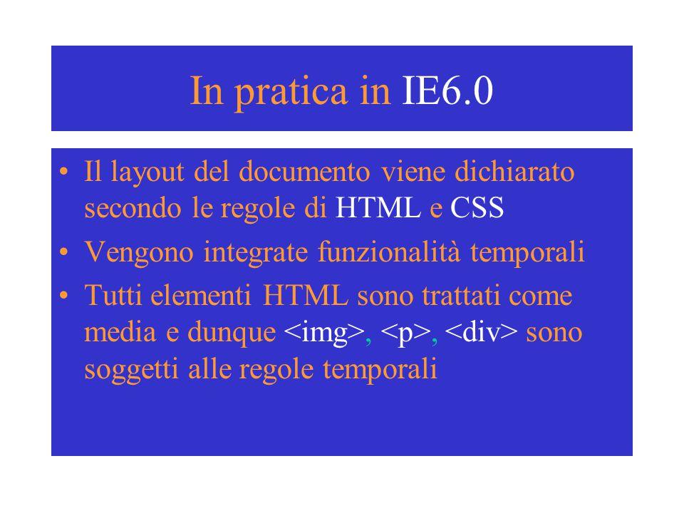 In pratica in IE6.0 Il layout del documento viene dichiarato secondo le regole di HTML e CSS Vengono integrate funzionalità temporali Tutti elementi HTML sono trattati come media e dunque,, sono soggetti alle regole temporali