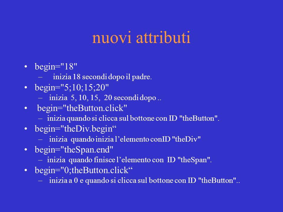 nuovi attributi dur= 5 dur= indefinite repeatCount repeatDur end esprime un tempo assoluto (in contrasto con dur) –inizia quando finisce l'elemento con ID theSpan .