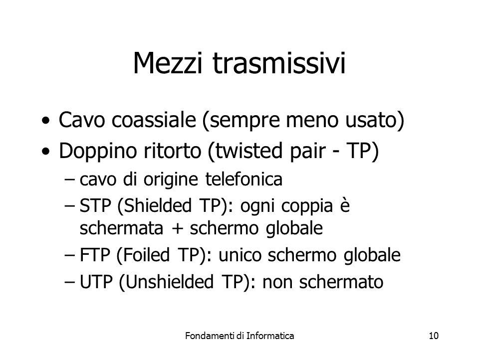 Fondamenti di Informatica10 Mezzi trasmissivi Cavo coassiale (sempre meno usato) Doppino ritorto (twisted pair - TP) –cavo di origine telefonica –STP (Shielded TP): ogni coppia è schermata + schermo globale –FTP (Foiled TP): unico schermo globale –UTP (Unshielded TP): non schermato