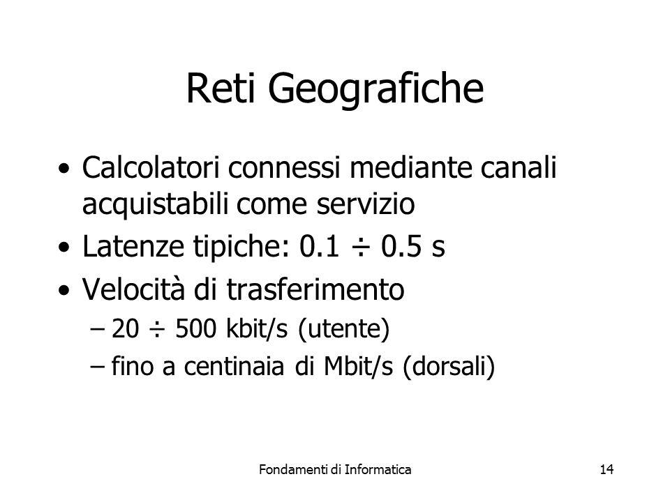 Fondamenti di Informatica14 Reti Geografiche Calcolatori connessi mediante canali acquistabili come servizio Latenze tipiche: 0.1 ÷ 0.5 s Velocità di trasferimento –20 ÷ 500 kbit/s (utente) –fino a centinaia di Mbit/s (dorsali)