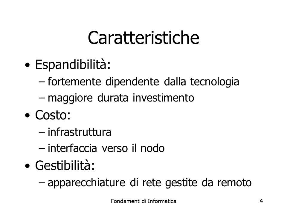 Fondamenti di Informatica4 Caratteristiche Espandibilità: –fortemente dipendente dalla tecnologia –maggiore durata investimento Costo: –infrastruttura –interfaccia verso il nodo Gestibilità: –apparecchiature di rete gestite da remoto