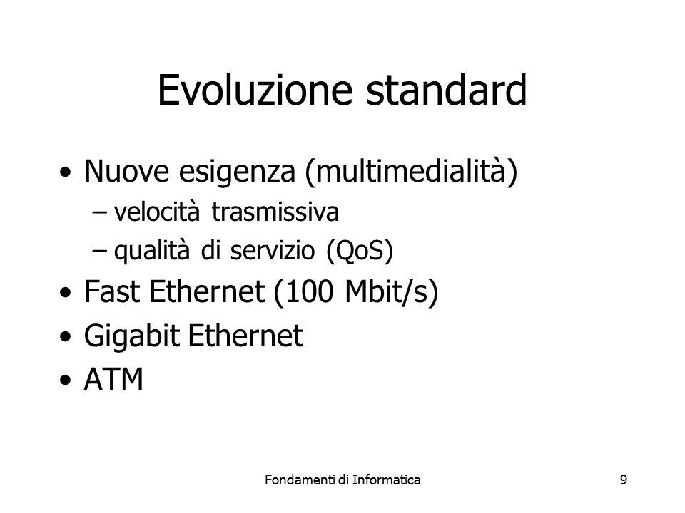 Fondamenti di Informatica9 Evoluzione standard Nuove esigenza (multimedialità) –velocità trasmissiva –qualità di servizio (QoS) Fast Ethernet (100 Mbit/s) Gigabit Ethernet ATM