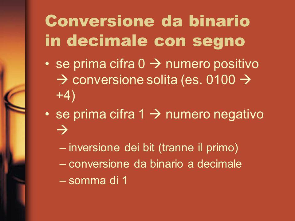 Conversione da binario in decimale con segno se prima cifra 0  numero positivo  conversione solita (es.