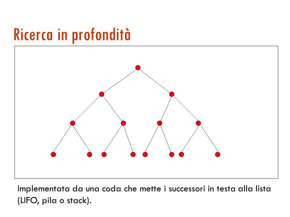 Costo uniforme: analisi Ottimalità e completezza garantite purché il costo degli archi sia maggiore di  0.