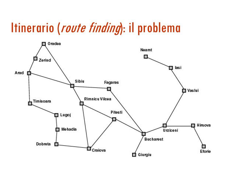 Algoritmi di ricerca Gli algoritmi di ricerca prendono in input un problema e restituiscono un cammino soluzione, i.e.