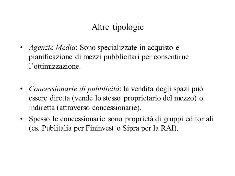 Tipologie di mezzi pubblicitari in Italia Quotidiani: letti specialmente nella fascia 35-44 anni.