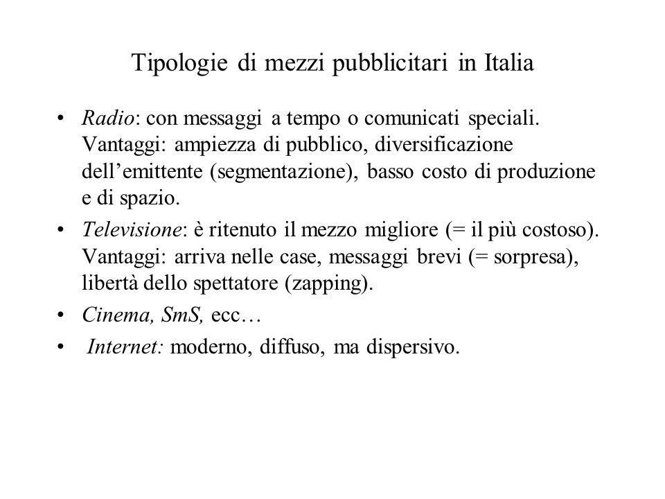 Tipologie di mezzi pubblicitari in Italia Radio: con messaggi a tempo o comunicati speciali.