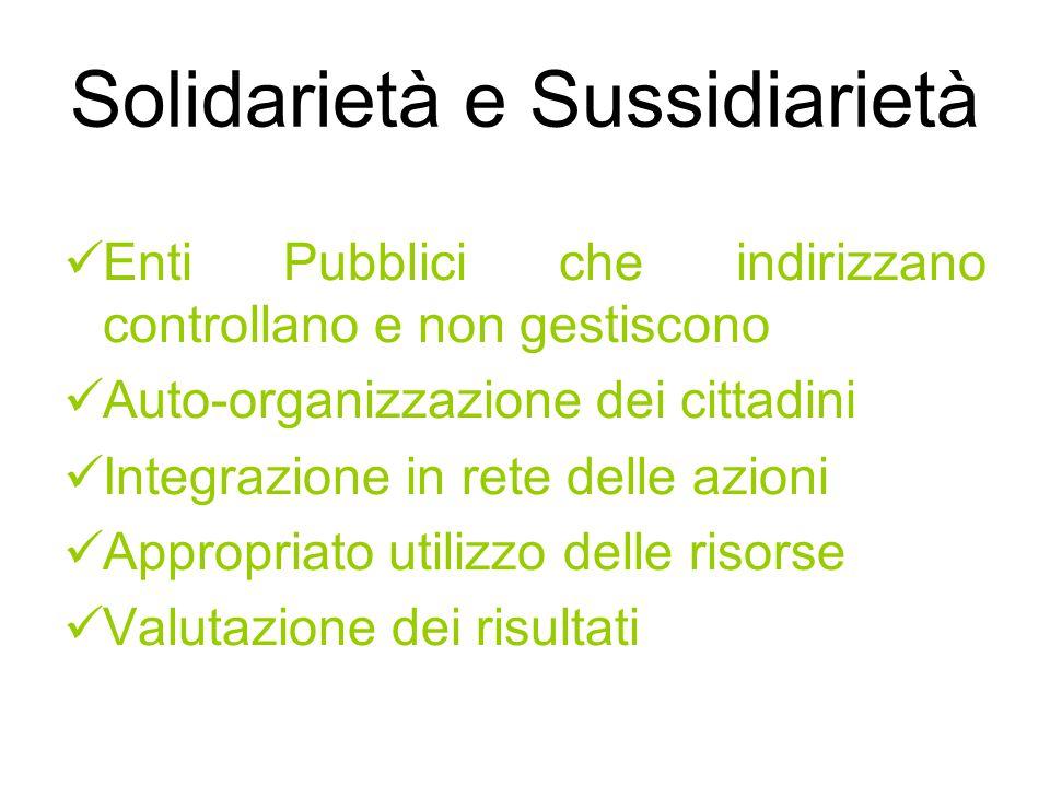 Solidarietà e Sussidiarietà Enti Pubblici che indirizzano controllano e non gestiscono Auto-organizzazione dei cittadini Integrazione in rete delle azioni Appropriato utilizzo delle risorse Valutazione dei risultati