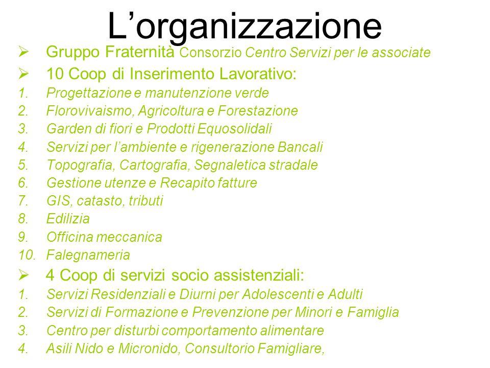 Collaborazioni Regione Lombardia Provincia di Brescia A.S.L.