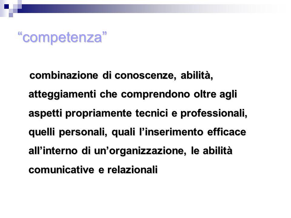 competenza combinazione di conoscenze, abilità, atteggiamenti che comprendono oltre agli aspetti propriamente tecnici e professionali, quelli personali, quali l'inserimento efficace all'interno di un'organizzazione, le abilità comunicative e relazionali (Fischer, 2001)