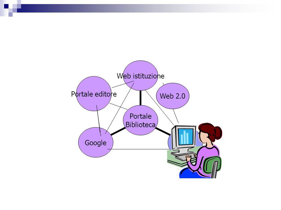 Portale editore Web 2.0