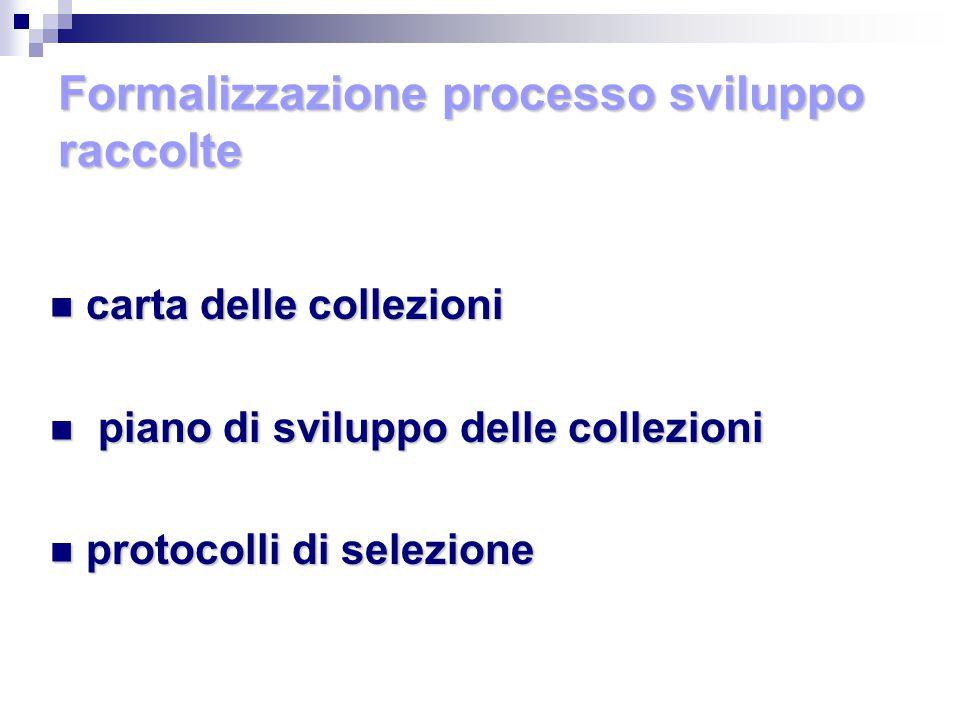 Formalizzazione processo sviluppo raccolte carta delle collezioni carta delle collezioni piano di sviluppo delle collezioni piano di sviluppo delle collezioni protocolli di selezione protocolli di selezione