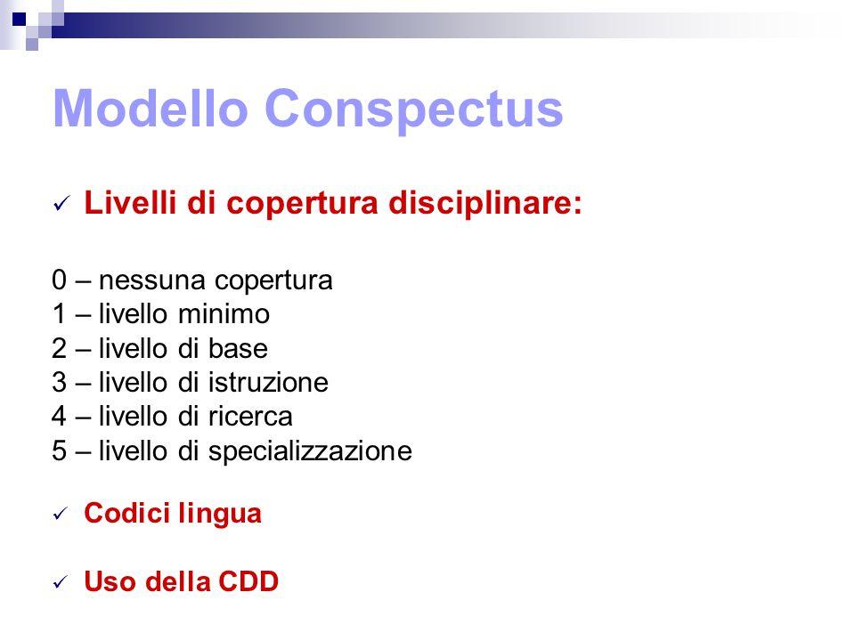 Modello Conspectus Livelli di copertura disciplinare: 0 – nessuna copertura 1 – livello minimo 2 – livello di base 3 – livello di istruzione 4 – livello di ricerca 5 – livello di specializzazione Codici lingua Uso della CDD