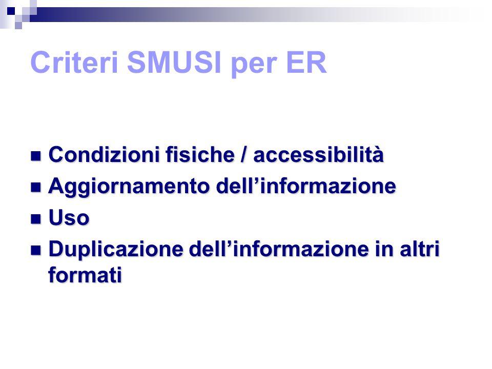 Criteri SMUSI per ER Condizioni fisiche / accessibilità Condizioni fisiche / accessibilità Aggiornamento dell'informazione Aggiornamento dell'informazione Uso Uso Duplicazione dell'informazione in altri formati Duplicazione dell'informazione in altri formati