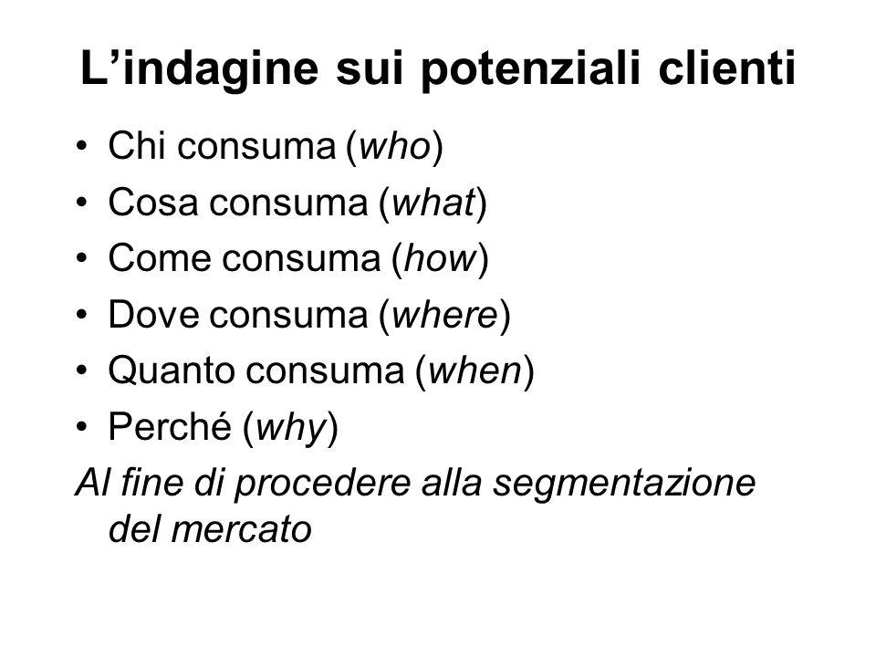 L'indagine sui potenziali clienti Chi consuma (who) Cosa consuma (what) Come consuma (how) Dove consuma (where) Quanto consuma (when) Perché (why) Al fine di procedere alla segmentazione del mercato