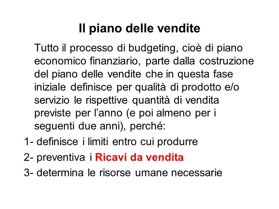 Il piano delle vendite Tutto il processo di budgeting, cioè di piano economico finanziario, parte dalla costruzione del piano delle vendite che in que