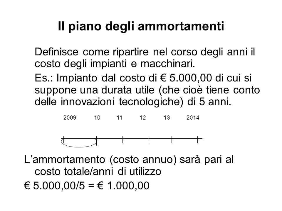 Il piano degli ammortamenti Definisce come ripartire nel corso degli anni il costo degli impianti e macchinari. Es.: Impianto dal costo di € 5.000,00