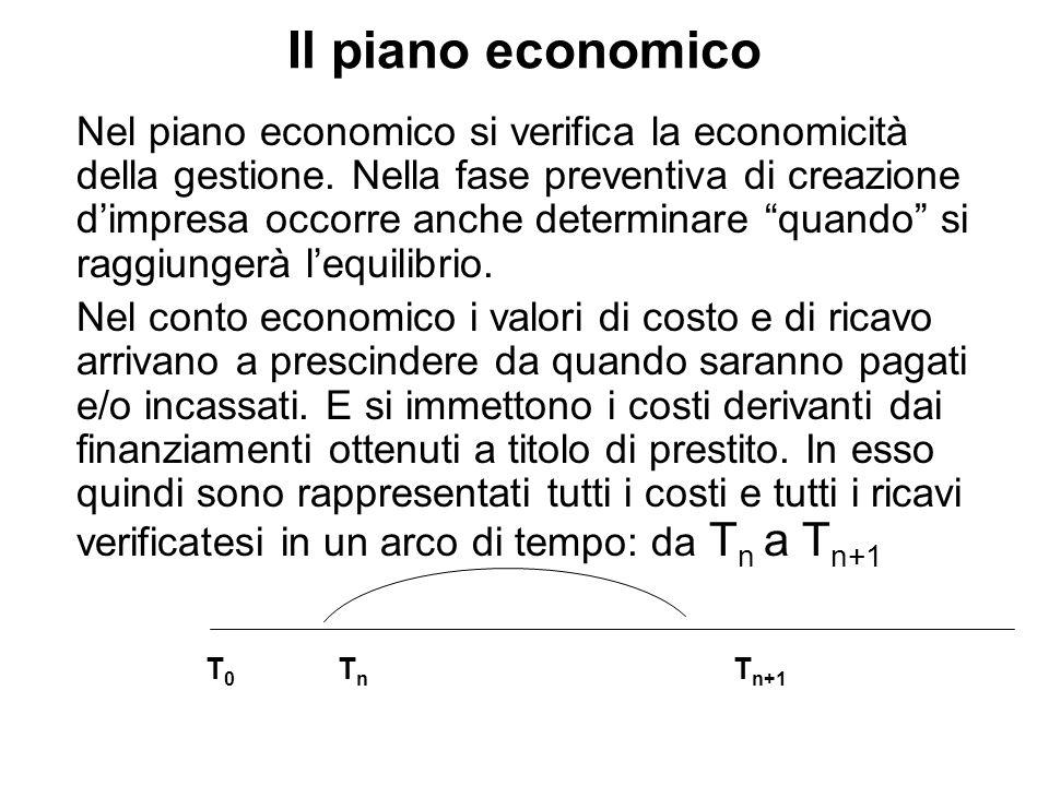 Il piano economico Nel piano economico si verifica la economicità della gestione. Nella fase preventiva di creazione d'impresa occorre anche determina