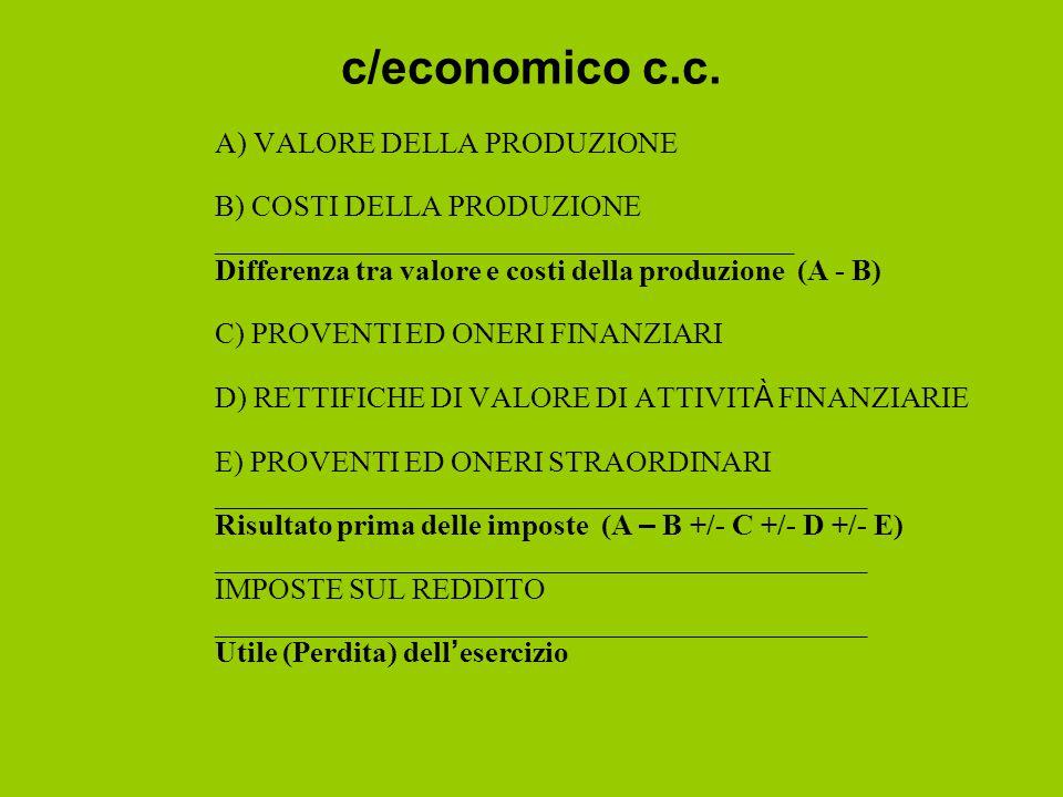 c/economico c.c.