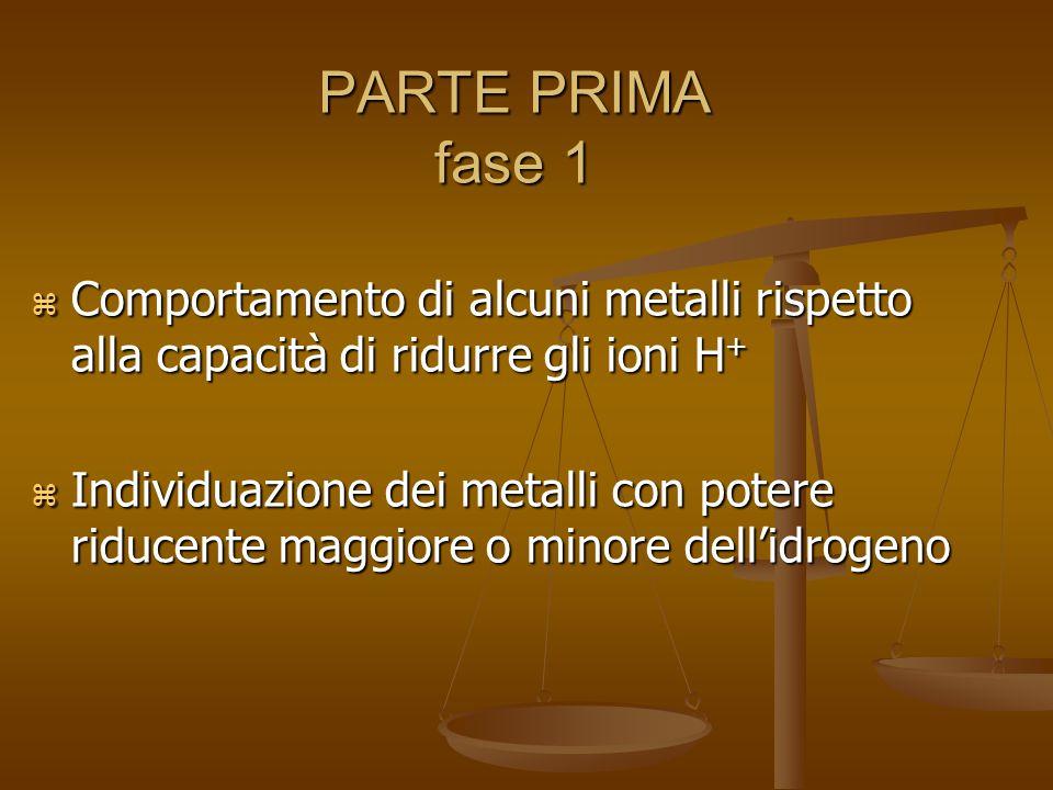 PARTE PRIMA fase 1  Comportamento di alcuni metalli rispetto alla capacità di ridurre gli ioni H +  Individuazione dei metalli con potere riducente maggiore o minore dell'idrogeno