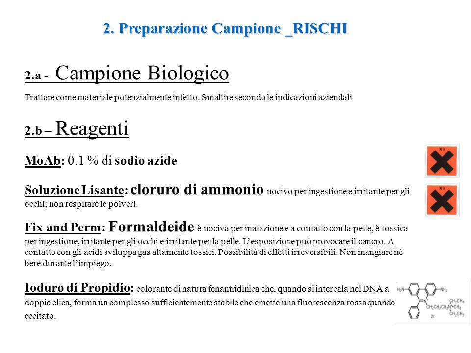 2. Preparazione Campione _RISCHI 2.a - Campione Biologico Trattare come materiale potenzialmente infetto. Smaltire secondo le indicazioni aziendali 2.