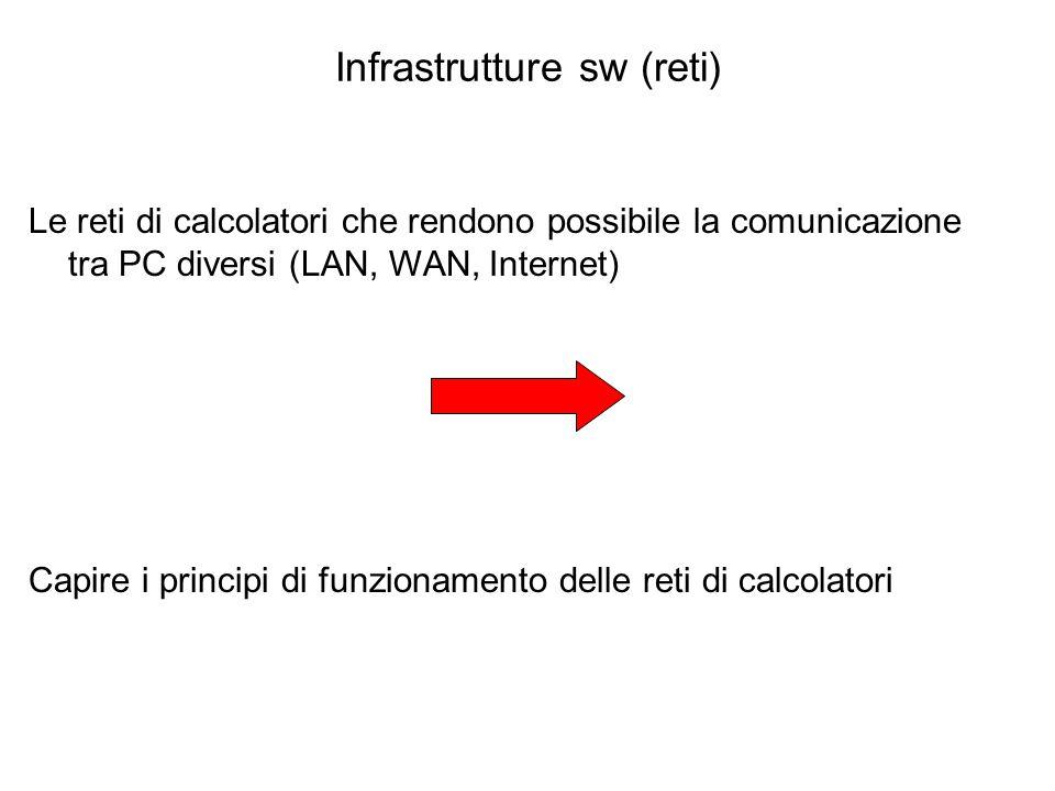 Infrastrutture sw (reti) Le reti di calcolatori che rendono possibile la comunicazione tra PC diversi (LAN, WAN, Internet) Capire i principi di funzio
