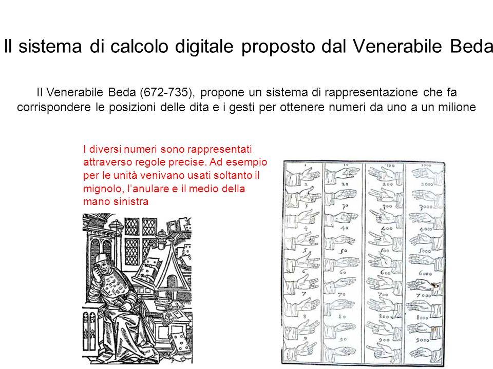 Il sistema di calcolo digitale proposto dal Venerabile Beda I diversi numeri sono rappresentati attraverso regole precise. Ad esempio per le unità ven