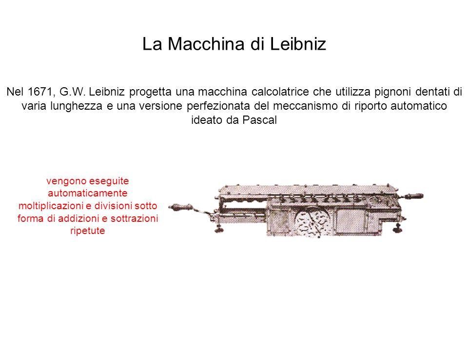 La Macchina di Leibniz Nel 1671, G.W. Leibniz progetta una macchina calcolatrice che utilizza pignoni dentati di varia lunghezza e una versione perfez