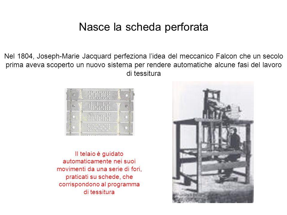 Nasce la scheda perforata Nel 1804, Joseph-Marie Jacquard perfeziona l'idea del meccanico Falcon che un secolo prima aveva scoperto un nuovo sistema p