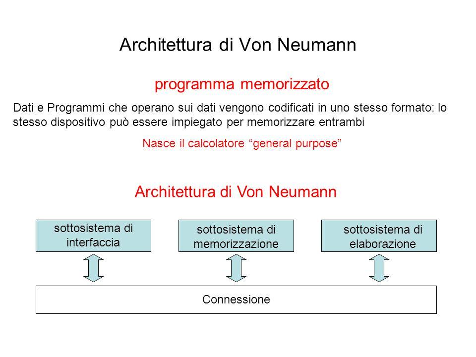 Architettura di Von Neumann Connessione sottosistema di interfaccia sottosistema di memorizzazione sottosistema di elaborazione Architettura di Von Ne