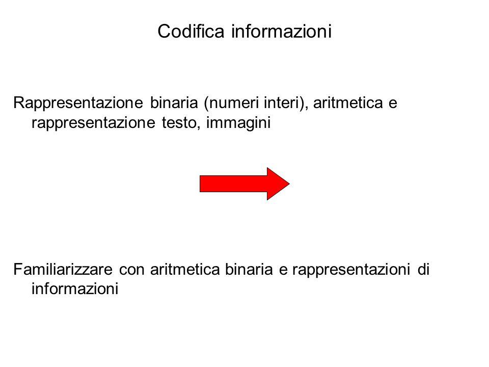 Codifica informazioni Rappresentazione binaria (numeri interi), aritmetica e rappresentazione testo, immagini Familiarizzare con aritmetica binaria e