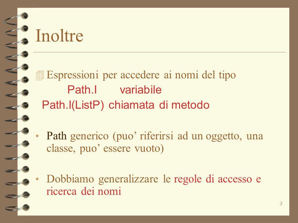 3 Inoltre 4 Espressioni per accedere ai nomi del tipo Path.I variabile Path.I(ListP) chiamata di metodo Path generico (puo' riferirsi ad un oggetto, una classe, puo' essere vuoto) Dobbiamo generalizzare le regole di accesso e ricerca dei nomi